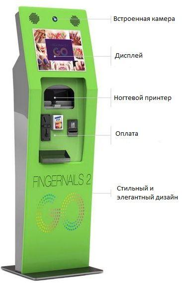 Новинки вендинговых автоматов