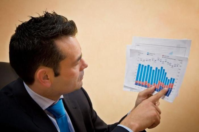 Анализ показателя коэффициента текущей ликвидности