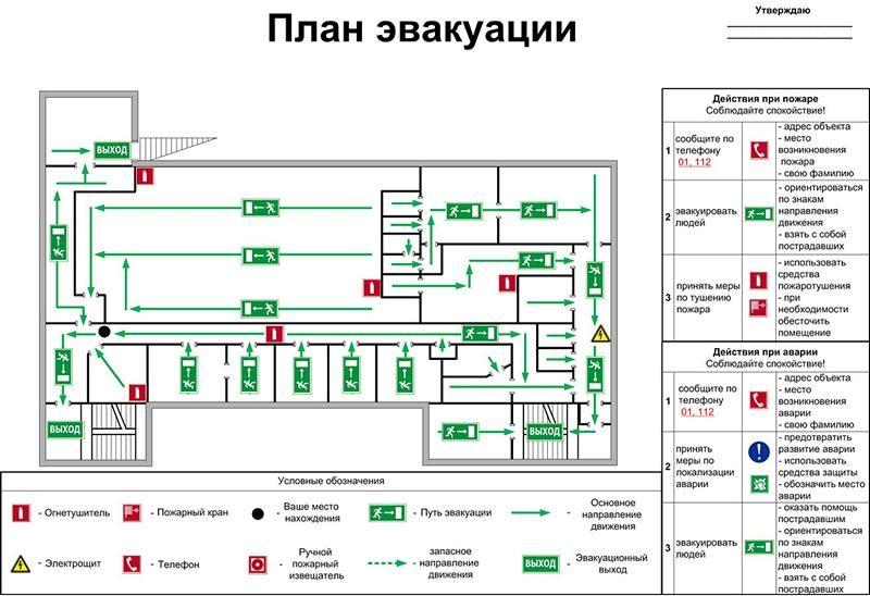 Образец плана эвакуации при пожаре