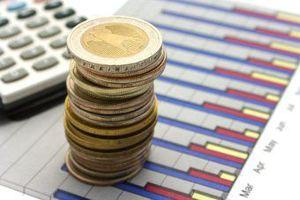 Анализ показателя рентабельность активов