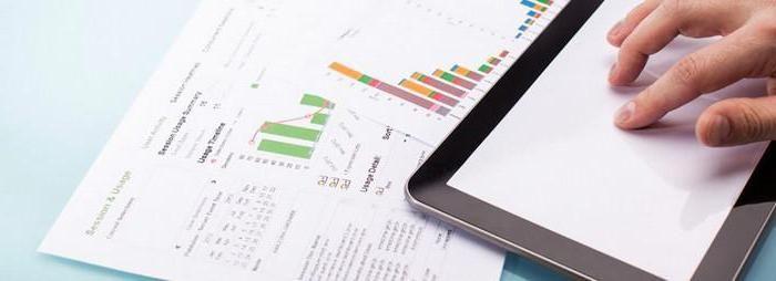 Коэффициент текущей платежеспособности – формула расчета по балансу