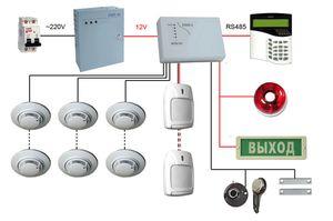 Пример оформления Акта проверки работоспособности пожарной сигнализации и гидрантов