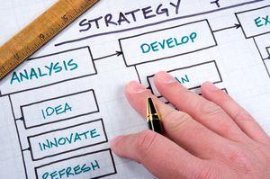 Роль и назначение маркетингового плана в бизнес плане