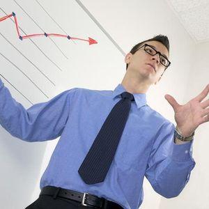 Анализ показателя валовой прибыли