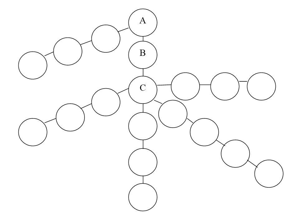 Схема работы МЛМ-бизнеса