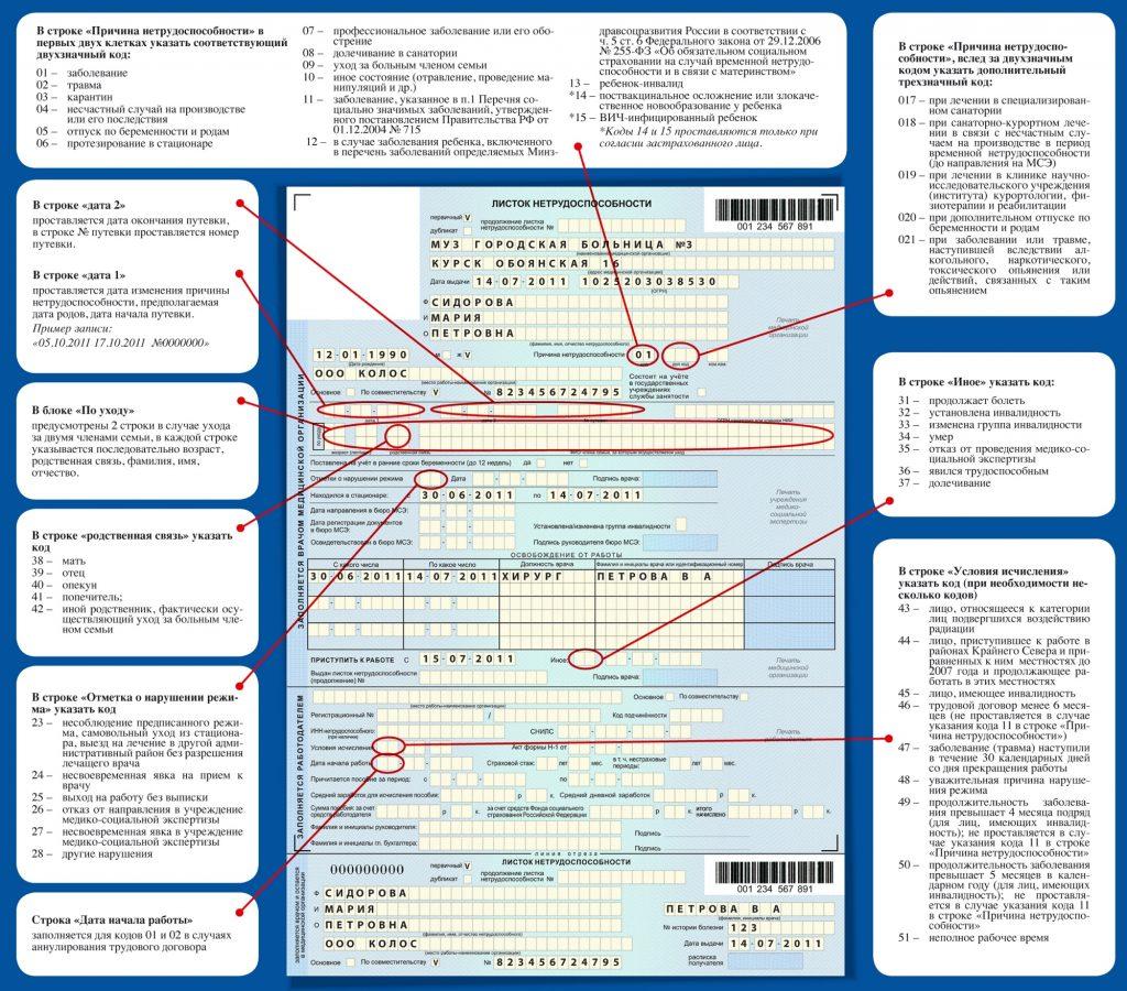 Инструкция заполнения больничного листа